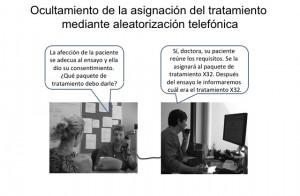 Ocultamiento de la asignación en un ensayo mediante aleatorización telefónica